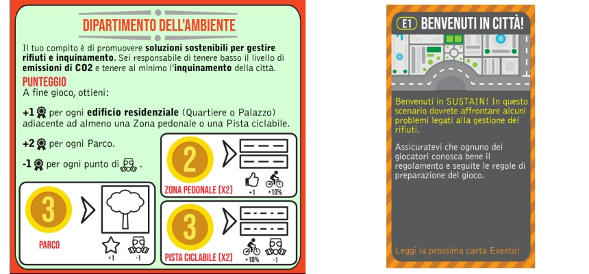 Sustain - componenti