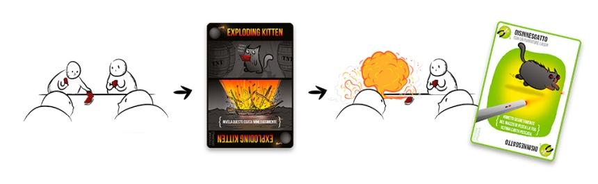 Exploding Kittens - Come si gioca